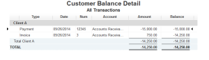 Customer Balance after invoice and applying credit to it
