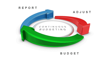 budgeting03